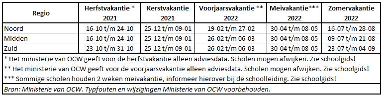 Nederland schoolvakanties 2021/2022